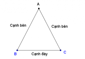 cach-tinh-chu-vi-tam-giac-can