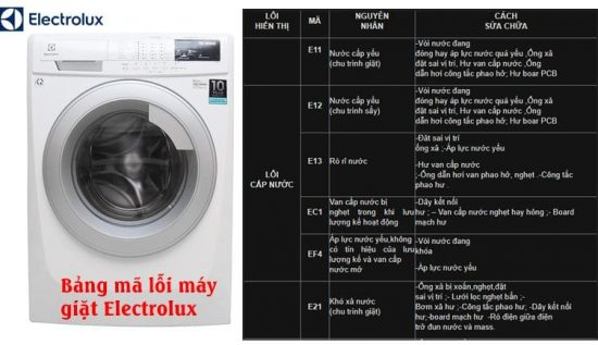 ma-loi-may-giat-electrolux