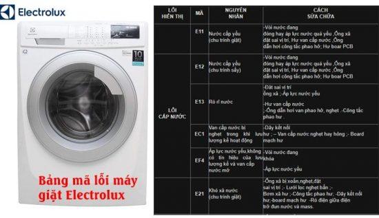 ma-loi-may-giat-electrolux