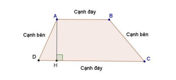 cach-tinh-chu-vi-hinh-thang