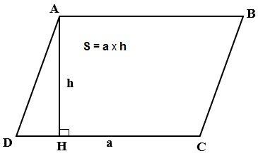 cong-thuc-tinh-dien-tich-hinh-binh-hanh