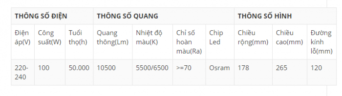 thong-so-den-led-2-e1590720601942