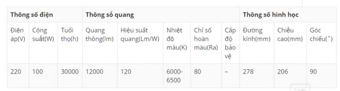thong-so-den-led-3-e1590720646154