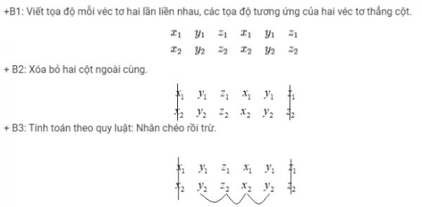 cach-tinh-tich-co-huong-cua-2-vecto