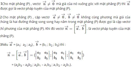 cong-thuc-vecto-phap-tuyen-cua-mat-phang