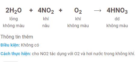 no2-ra-hno3