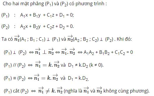 vi-tri-tuong-doi-2-mat-phang